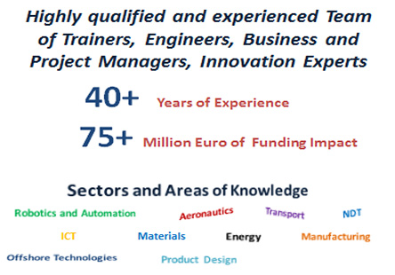 About Innotec Training